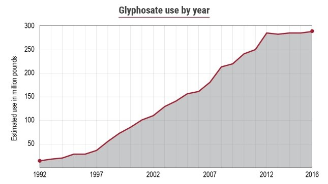 glyph-chart-1
