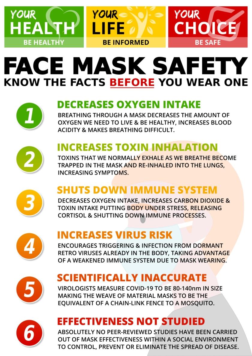 Mask-Dangers